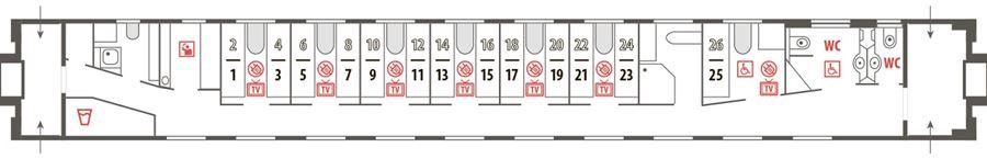 Схема штабного вагона